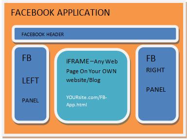 Facebook App iFrame