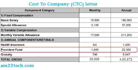 Provident fund as shown on Cost to company letter