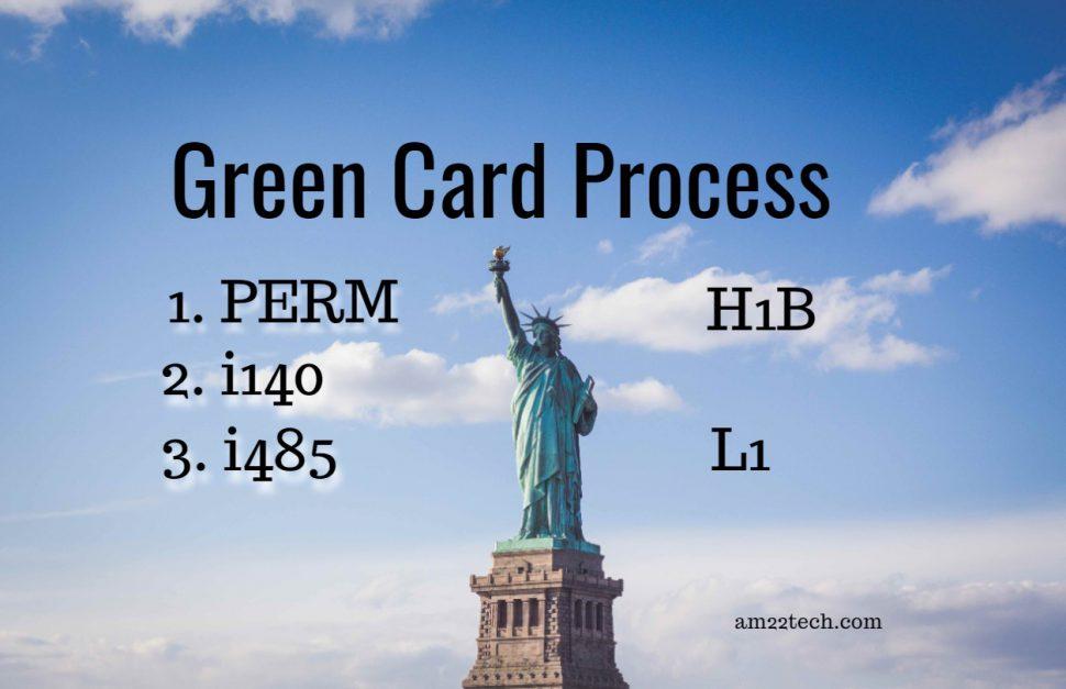 USA green card process through H1B, L visa employment