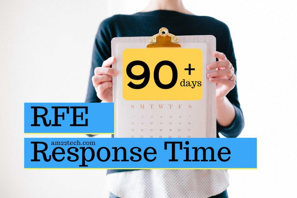 USCIS RFE response review processing time