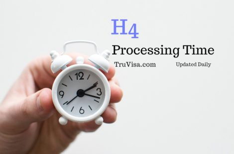 H4 processing time - Updated Daily