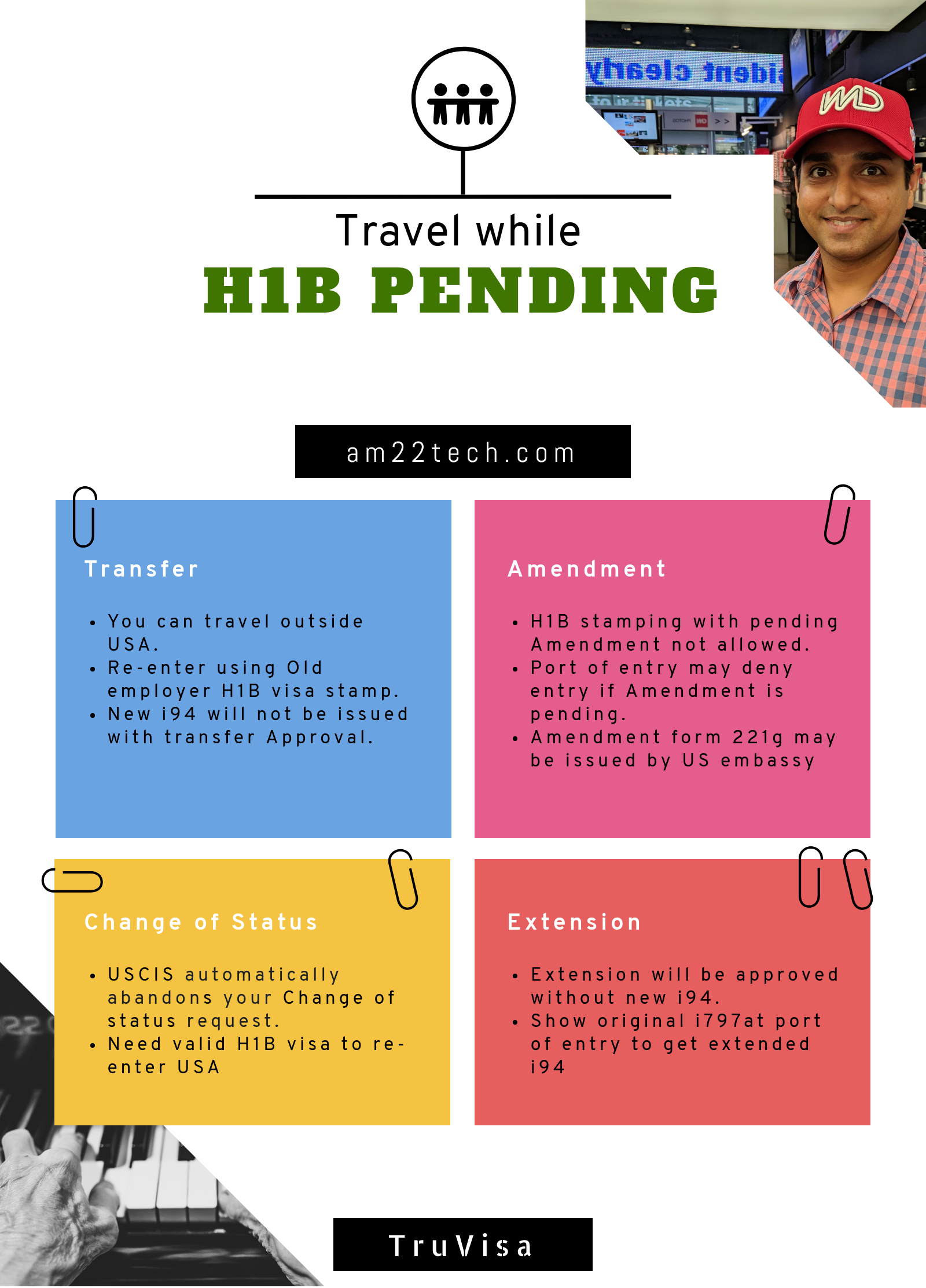 Travel while H1B Pending with USCIS, Extension, Transfer, COS