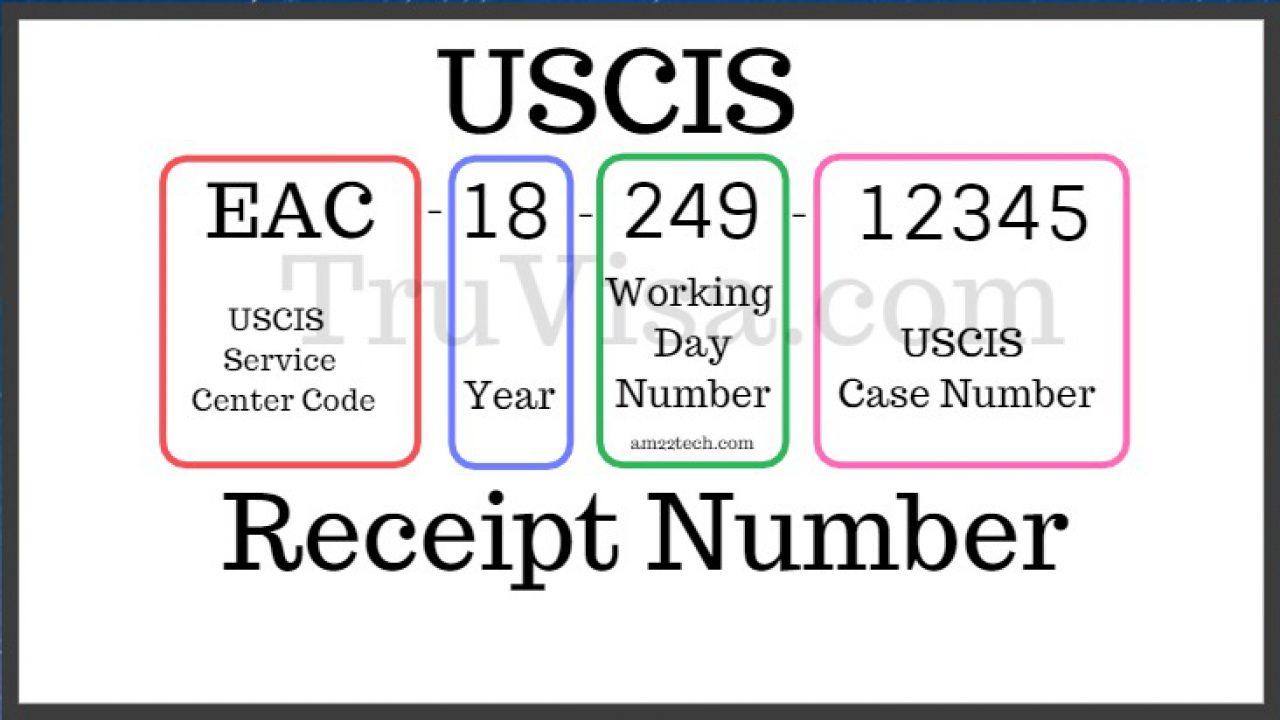 USCIS Receipt Number Format Explained - AM22 Tech