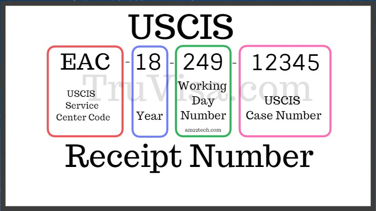 USCIS Receipt Number Format Explained - AM22 Tech