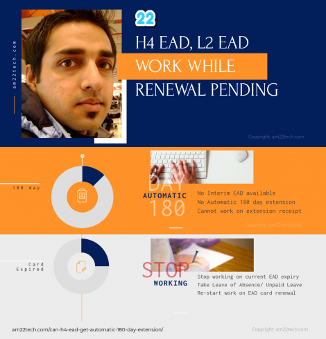 H4 EAD, L2 EAD cannot work while renewal is pending if current EAD expired
