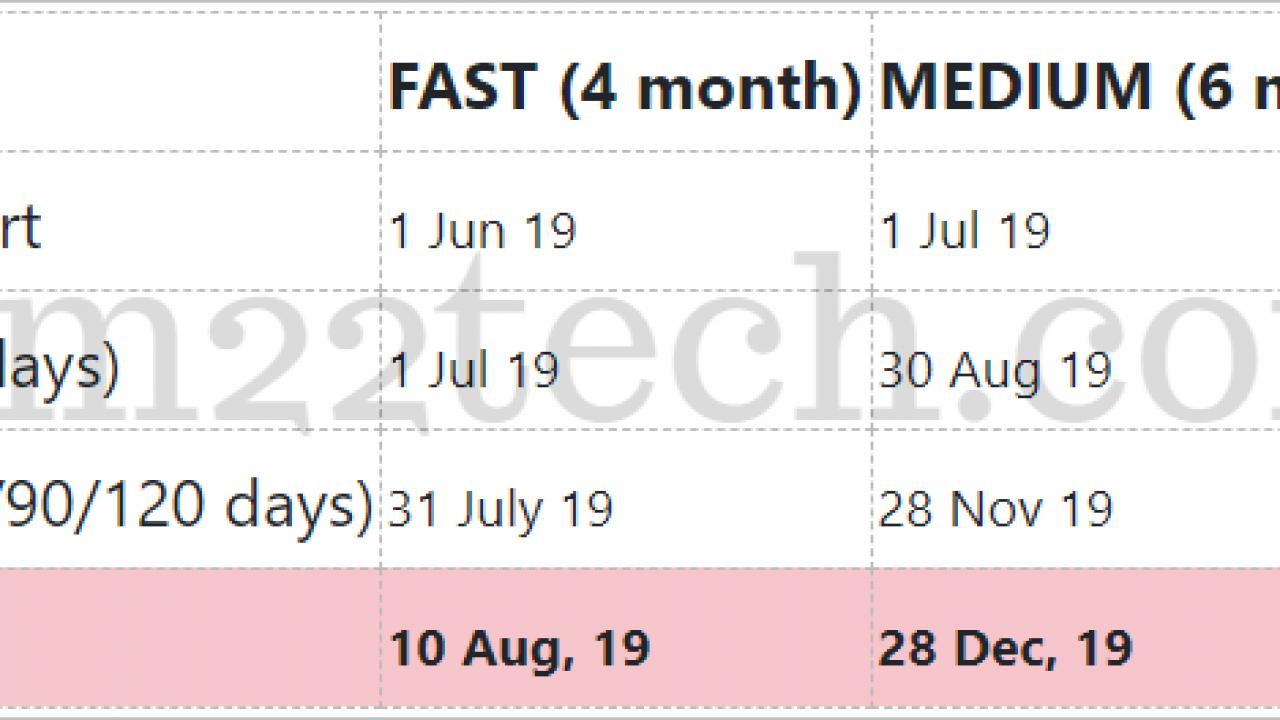 H4 EAD Revoke Prediction Date 2020 - Will Lawsuit Help