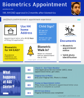H4, H4 EAD Biometric Appointment process
