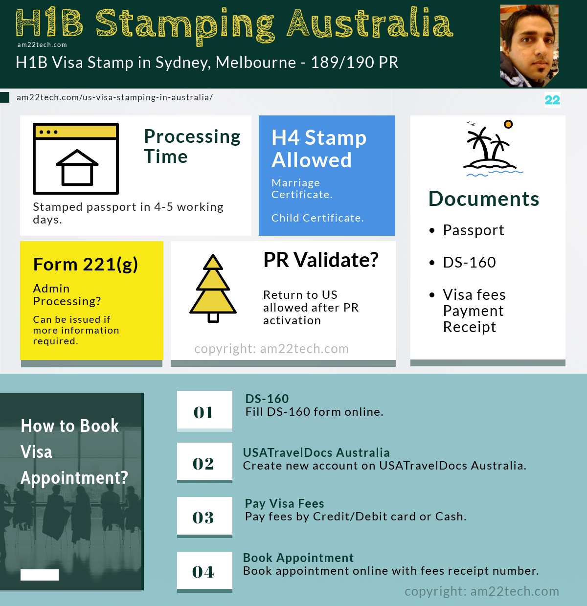 H1B Stamping in Australia -Sydney, Melbourne with PR - AM22 Tech