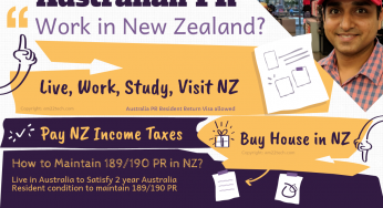 Australia PR Points Calculator 2020 (with 189, 190 Chance of Invite) -  Australia