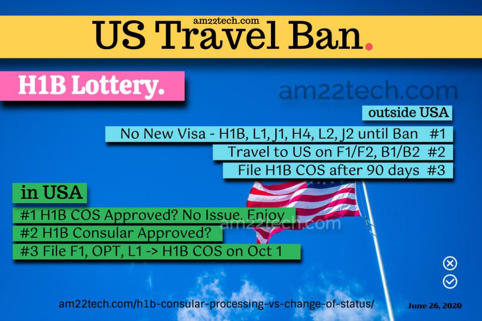 H1B lottery approved with consular processing