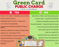 Green card public charge rule