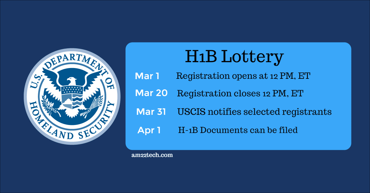 USCIS h1b lottery registration dates