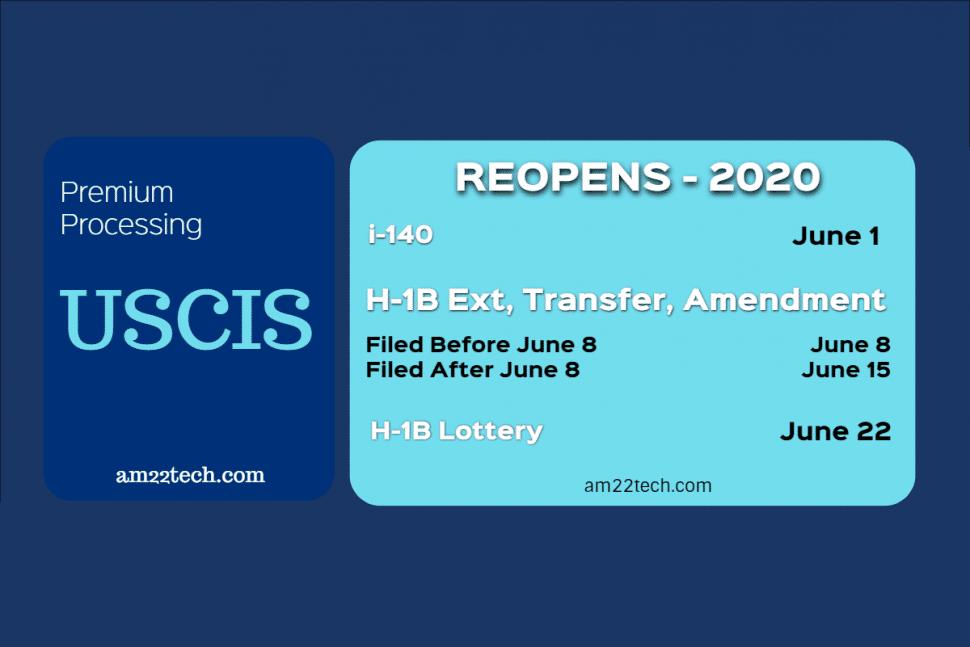 USCIS premium processing reopen