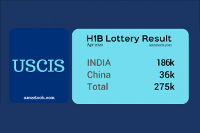 H1b April 2020 lottery result