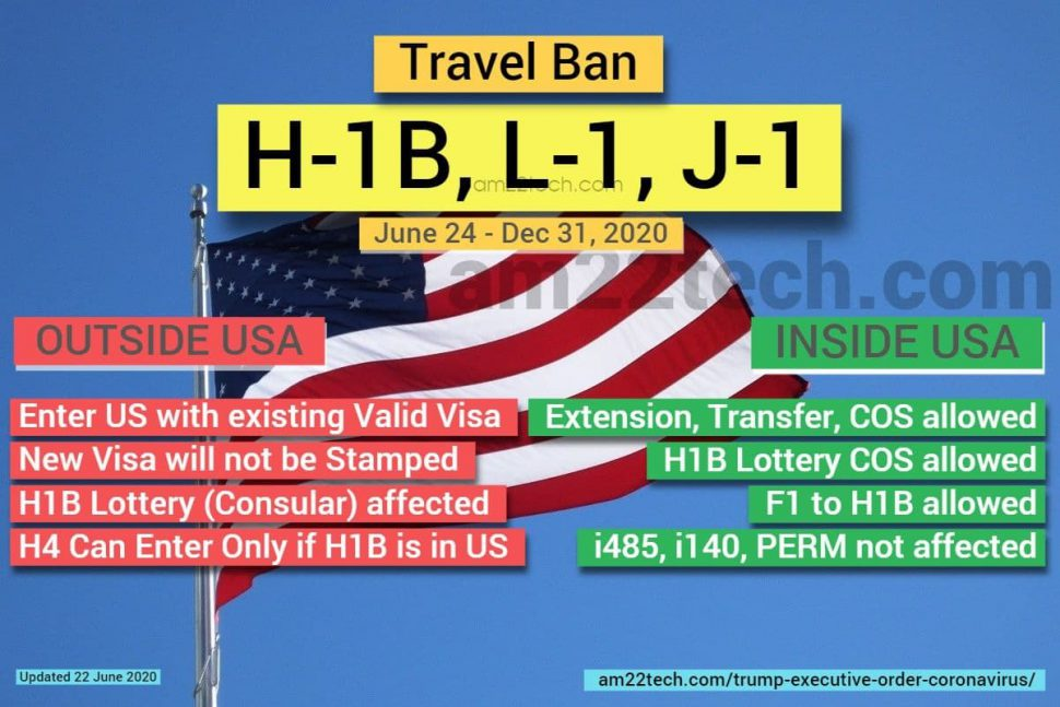 Trump H1b travel ban details
