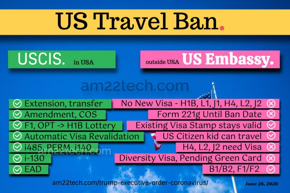 USA travel ban - no new visa form 221g till ban end