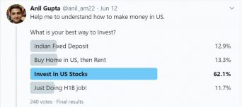 Where do Indians in USA invest to make money