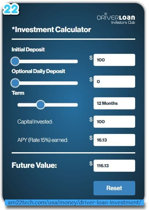 100 dollar invested in driver loan USA can get you $16 interest in 12 months