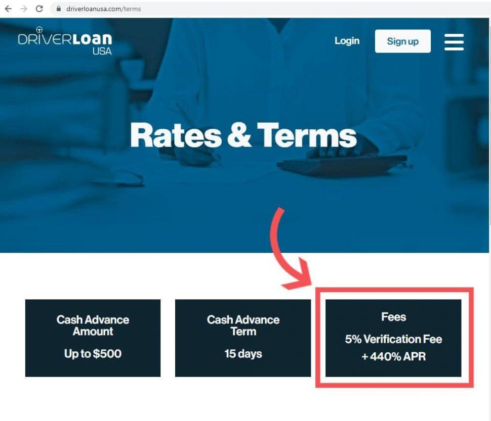 Driver loan APR for loan-borrowers